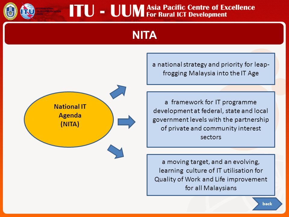 NITA back a national strategy and priority for leap- frogging Malaysia into the IT Age a moving target, and an evolving, learning culture of IT utilisation for Quality of Work and Life improvement for all Malaysians a framework for IT programme development at federal, state and local government levels with the partnership of private and community interest sectors National IT Agenda (NITA)