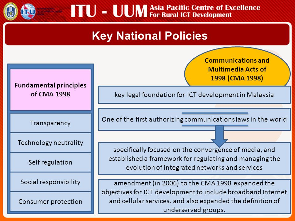 Key National Policies Communications and Multimedia Acts of 1998 (CMA 1998) key legal foundation for ICT development in Malaysia One of the first authorizing communications laws in the world specifically focused on the convergence of media, and established a framework for regulating and managing the evolution of integrated networks and services Transparency Technology neutrality Self regulation Social responsibility Consumer protection Fundamental principles of CMA 1998 amendment (in 2006) to the CMA 1998 expanded the objectives for ICT development to include broadband Internet and cellular services, and also expanded the definition of underserved groups.