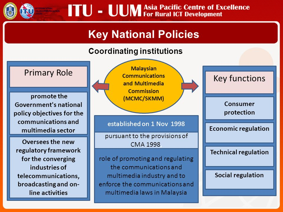 Key National Policies Coordinating institutions Malaysian Communications and Multimedia Commission (MCMC/SKMM) Economic regulation Technical regulation Consumer protection Social regulation Key functions promote the Government s national policy objectives for the communications and multimedia sector Oversees the new regulatory framework for the converging industries of telecommunications, broadcasting and on- line activities Primary Role established on 1 Nov 1998 pursuant to the provisions of CMA 1998, role of promoting and regulating the communications and multimedia industry and to enforce the communications and multimedia laws in Malaysia