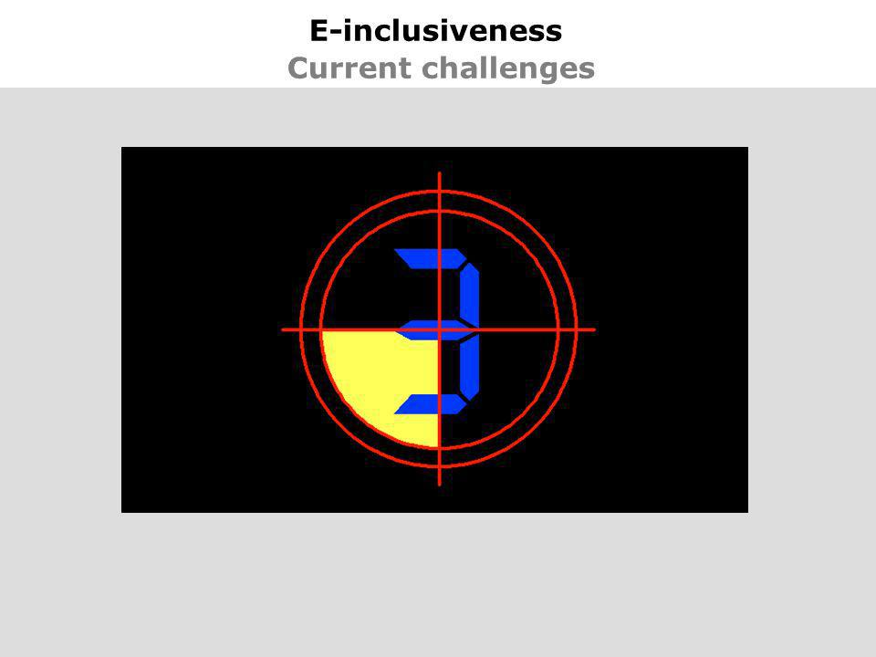 26 E-inclusiveness Current challenges
