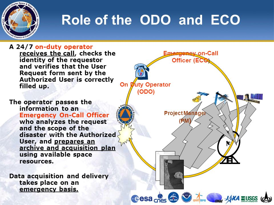 Role of the ODO and ECO A 24/7 on-duty operator receives the call, checks the identity of the requestor and verifies that the User Request form sent by the Authorized User is correctly filled up.