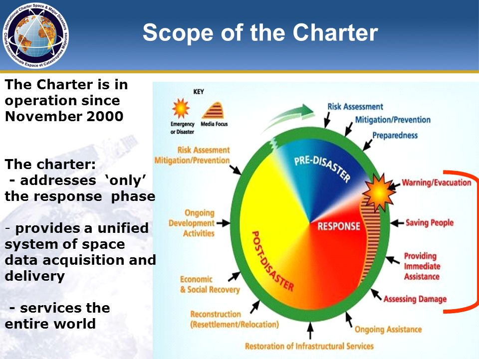 Scope of the Charter The Charter is in operation since November 2000 The charter: - addresses only the response phase - provides a unified system of space data acquisition and delivery - services the entire world