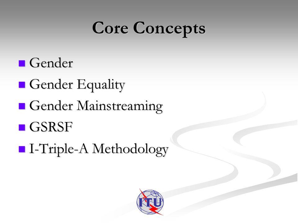 Core Concepts Gender Gender Gender Equality Gender Equality Gender Mainstreaming Gender Mainstreaming GSRSF GSRSF I-Triple-A Methodology I-Triple-A Methodology