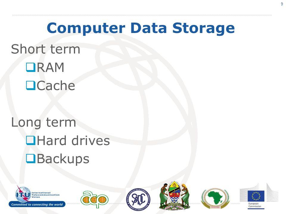 Computer Data Storage Short term RAM Cache Long term Hard drives Backups 9
