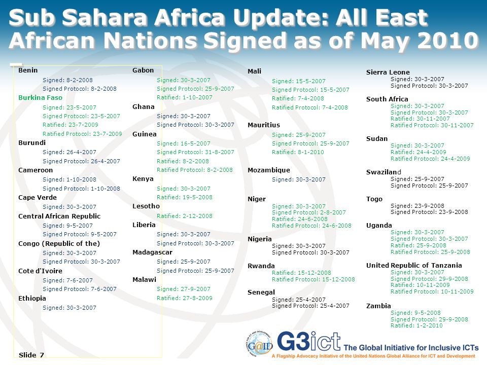 Slide 7 Sub Sahara Africa Update: All East African Nations Signed as of May 2010 – Benin Signed: 8-2-2008 Signed Protocol: 8-2-2008 Burkina Faso Signed: 23-5-2007 Signed Protocol: 23-5-2007 Ratified: 23-7-2009 Ratified Protocol: 23-7-2009 Burundi Signed: 26-4-2007 Signed Protocol: 26-4-2007 Cameroon Signed: 1-10-2008 Signed Protocol: 1-10-2008 Cape Verde Signed: 30-3-2007 Central African Republic Signed: 9-5-2007 Signed Protocol: 9-5-2007 Congo (Republic of the) Signed: 30-3-2007 Signed Protocol: 30-3-2007 Cote d Ivoire Signed: 7-6-2007 Signed Protocol: 7-6-2007 Ethiopia Signed: 30-3-2007 Gabon Signed: 30-3-2007 Signed Protocol: 25-9-2007 Ratified: 1-10-2007 Ghana Signed: 30-3-2007 Signed Protocol: 30-3-2007 Guinea Signed: 16-5-2007 Signed Protocol: 31-8-2007 Ratified: 8-2-2008 Ratified Protocol: 8-2-2008 Kenya Signed: 30-3-2007 Ratified: 19-5-2008 Lesotho Ratified: 2-12-2008 Liberia Signed: 30-3-2007 Signed Protocol: 30-3-2007 Madagascar Signed: 25-9-2007 Signed Protocol: 25-9-2007 Malawi Signed: 27-9-2007 Ratified: 27-8-2009 Mali Signed: 15-5-2007 Signed Protocol: 15-5-2007 Ratified: 7-4-2008 Ratified Protocol: 7-4-2008 Mauritius Signed: 25-9-2007 Signed Protocol: 25-9-2007 Ratified: 8-1-2010 Mozambique Signed: 30-3-2007 Niger Signed: 30-3-2007 Signed Protocol: 2-8-2007 Ratified: 24-6-2008 Ratified Protocol: 24-6-2008 Nigeria Signed: 30-3-2007 Signed Protocol: 30-3-2007 Rwanda Ratified: 15-12-2008 Ratified Protocol: 15-12-2008 Senegal Signed: 25-4-2007 Signed Protocol: 25-4-2007 Sierra Leone Signed: 30-3-2007 Signed Protocol: 30-3-2007 South Africa Signed: 30-3-2007 Signed Protocol: 30-3-2007 Ratified: 30-11-2007 Ratified Protocol: 30-11-2007 Sudan Signed: 30-3-2007 Ratified: 24-4-2009 Ratified Protocol: 24-4-2009 Swaziland Signed: 25-9-2007 Signed Protocol: 25-9-2007 Togo Signed: 23-9-2008 Signed Protocol: 23-9-2008 Uganda Signed: 30-3-2007 Signed Protocol: 30-3-2007 Ratified: 25-9-2008 Ratified Protocol: 25-9-2008 United Republic of Tanzania Signed: 30-3-2007 Signed Protocol: 29-9-2008 Ratified: 10-11-2009 Ratified Protocol: 10-11-2009 Zambia Signed: 9-5-2008 Signed Protocol: 29-9-2008 Ratified: 1-2-2010