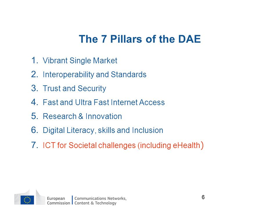 6 The 7 Pillars of the DAE 1. Vibrant Single Market 2.