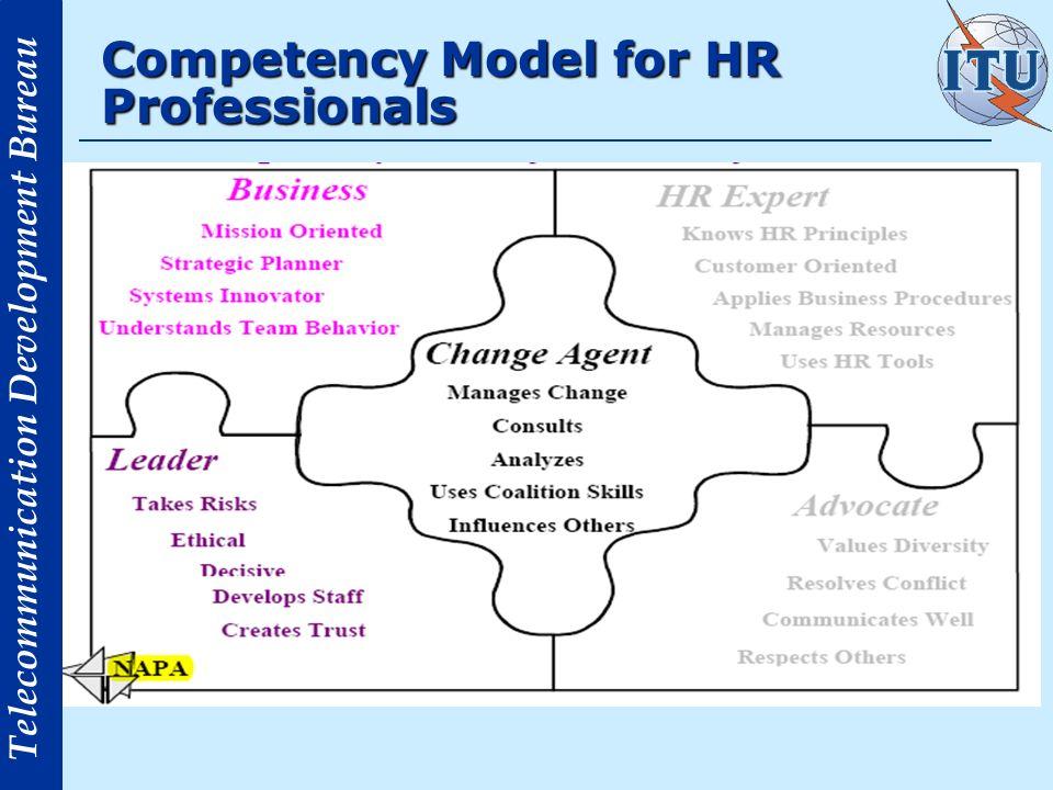 Telecommunication Development Bureau Competency Model for HR Professionals