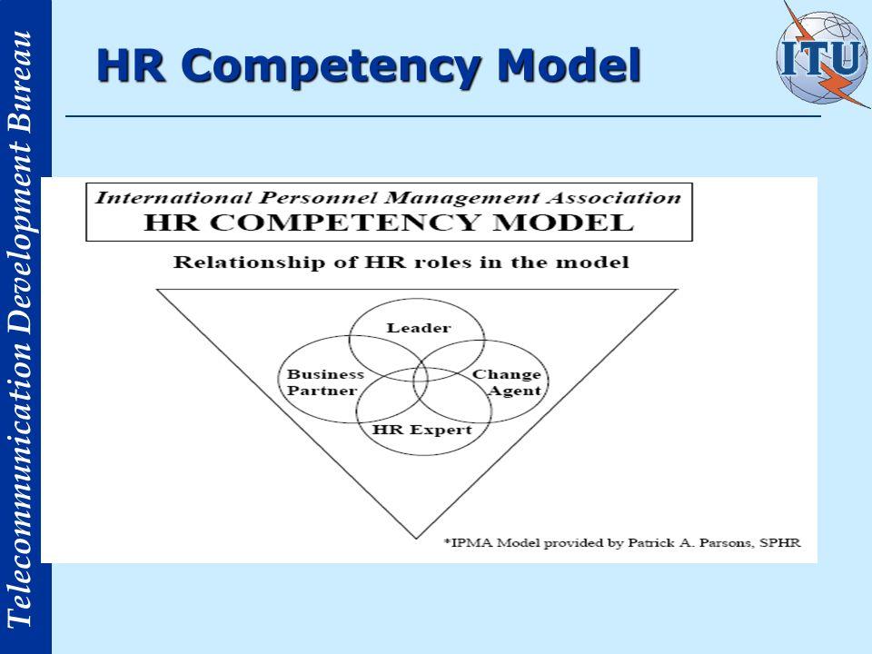 Telecommunication Development Bureau HR Competency Model