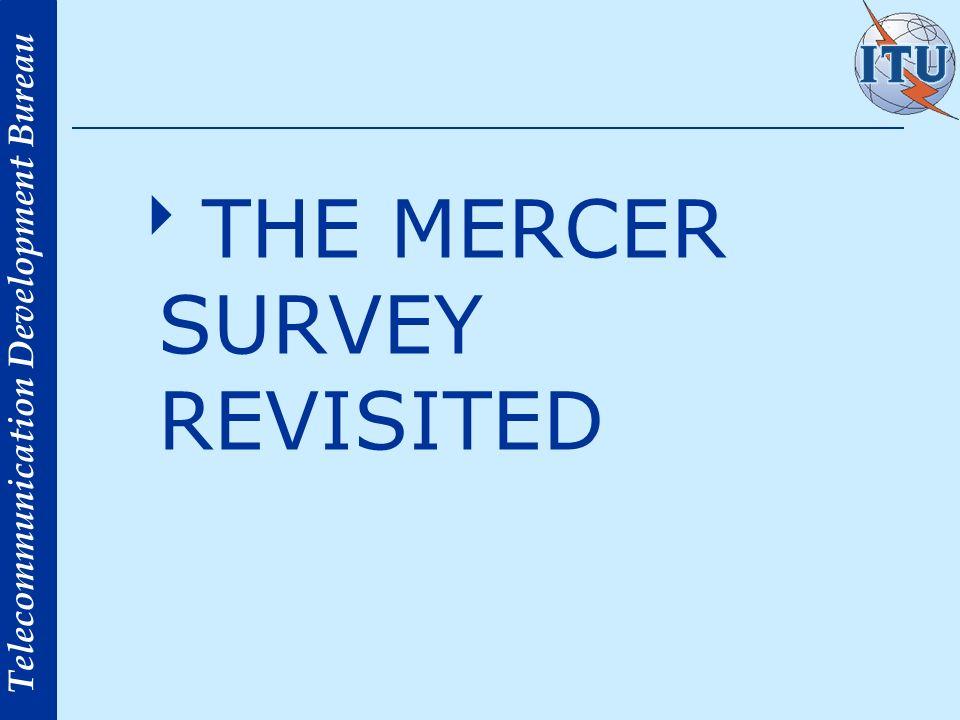 Telecommunication Development Bureau THE MERCER SURVEY REVISITED