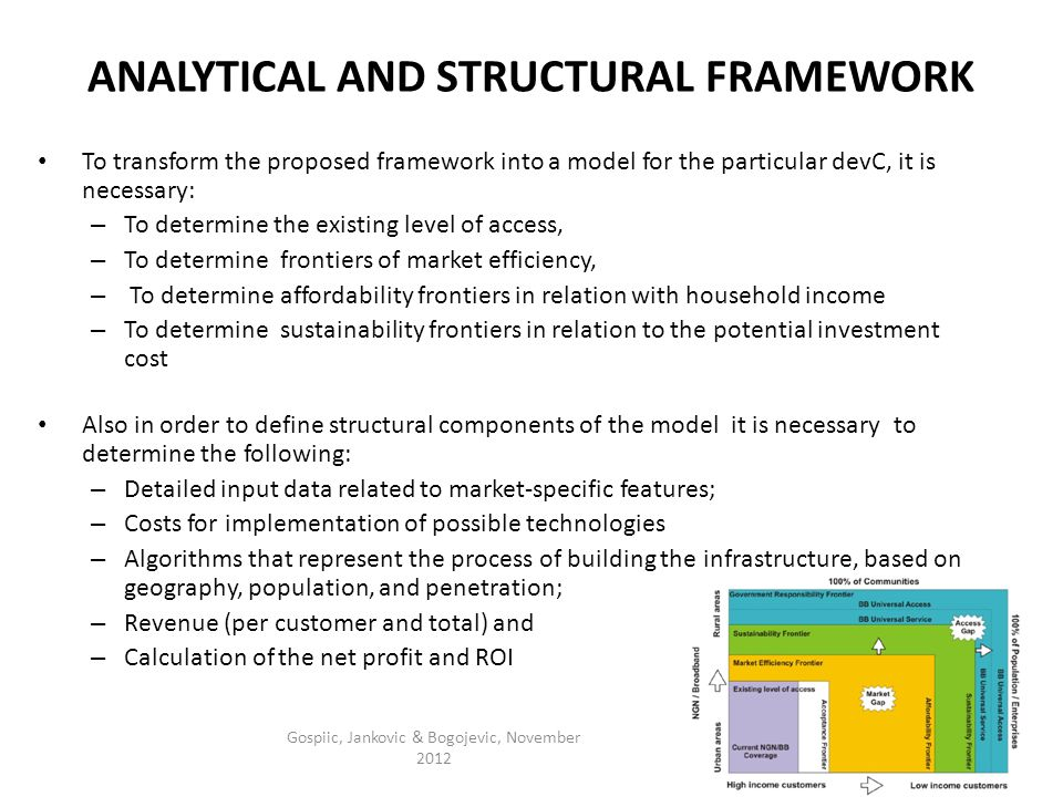 Gospiic, Jankovic & Bogojevic, November 2012 8 ANALYTICAL AND STRUCTURAL FRAMEWORK To transform the proposed framework into a model for the particular