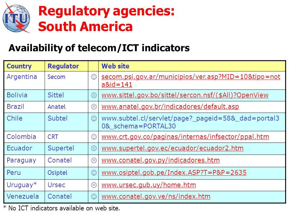 Regulatory agencies: South America CountryRegulatorWeb site Argentina Secom secom.psi.gov.ar/municipios/ver.asp MID=10&tipo=not a&id=141 BoliviaSittel www.sittel.gov.bo/sittel/sercon.nsf/($All) OpenView Brazil Anatel www.anatel.gov.br/indicadores/default.asp ChileSubtel www.subtel.cl/servlet/page _pageid=58&_dad=portal3 0&_schema=PORTAL30 Colombia CRT www.crt.gov.co/paginas/internas/infsector/ppal.htm EcuadorSupertel www.supertel.gov.ec/ecuador/ecuador2.htm ParaguayConatel www.conatel.gov.py/indicadores.htm Peru Osiptel www.osiptel.gob.pe/Index.ASP T=P&P=2635 Uruguay*Ursec www.ursec.gub.uy/home.htm VenezuelaConatel www.conatel.gov.ve/ns/index.htm Availability of telecom/ICT indicators * No ICT indicators available on web site.