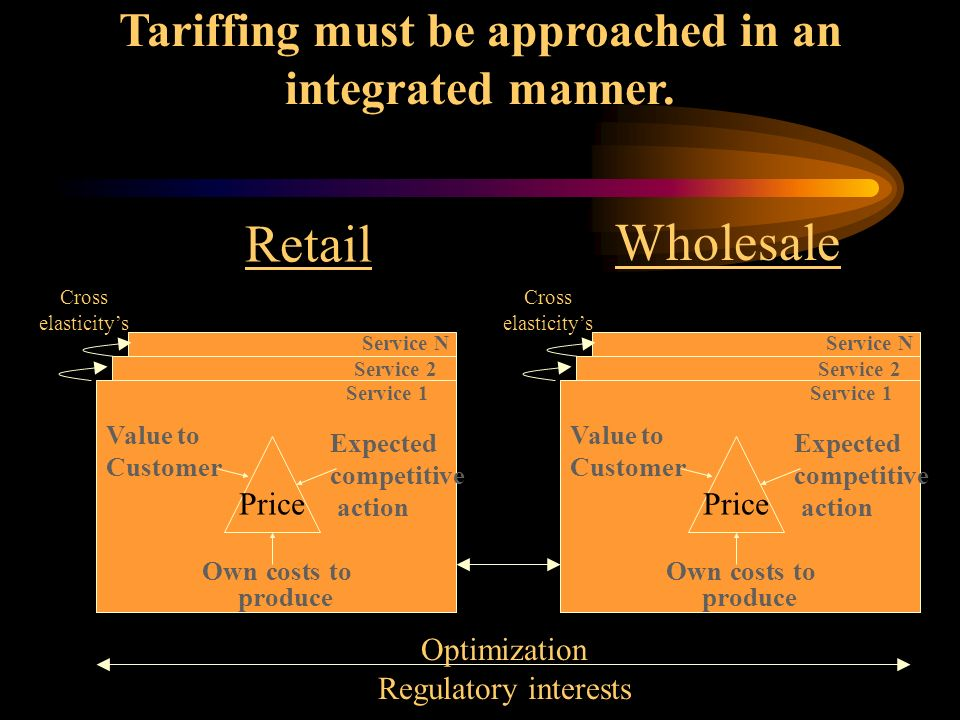 Key differences between a Regulatory & Commercial Approach Commercial Approach Driven by demands rather than costs Long-term profit maximizing Must fit with overall strategy and retail tariff structures Art based on science Regulatory Approach Cost-based – FAC vs..