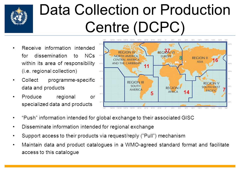 Data Collection or Production Centre (DCPC) Receive information intended for dissemination to NCs within its area of responsibility (i.e.