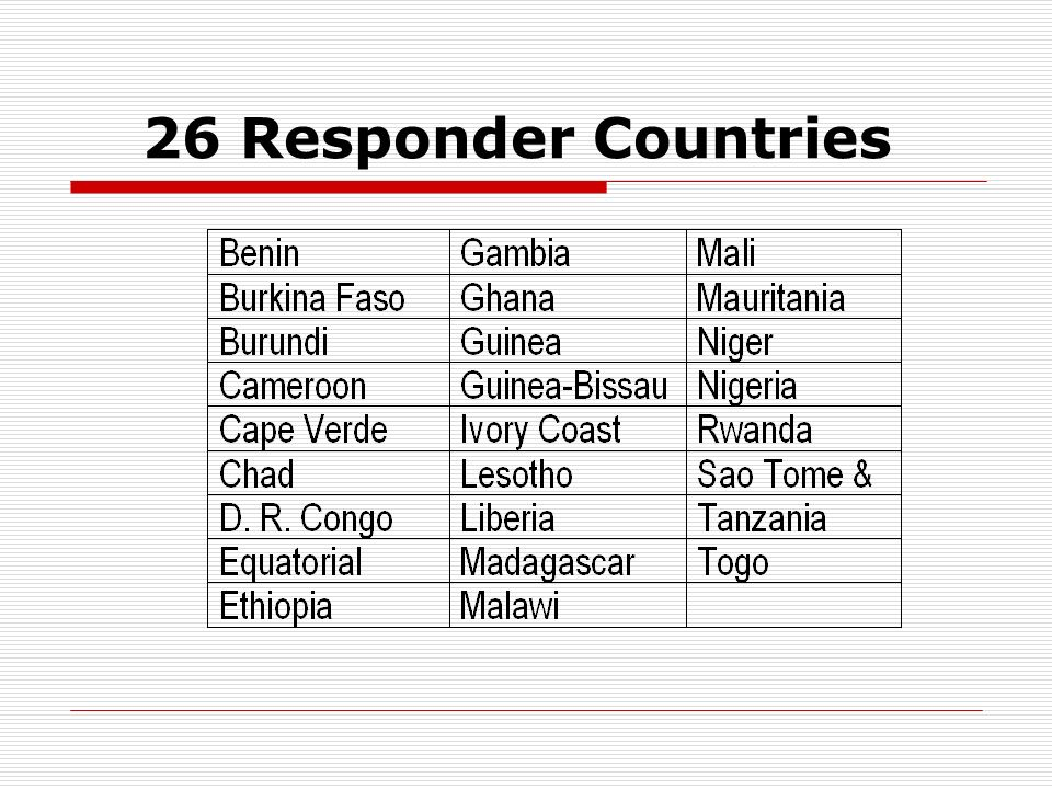 26 Responder Countries