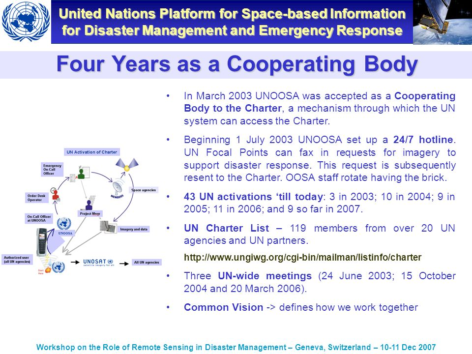 United Nations Platform for Space-based Information for Disaster Management and Emergency Response Workshop on the Role of Remote Sensing in Disaster Management – Geneva, Switzerland – Dec 2007 In March 2003 UNOOSA was accepted as a Cooperating Body to the Charter, a mechanism through which the UN system can access the Charter.