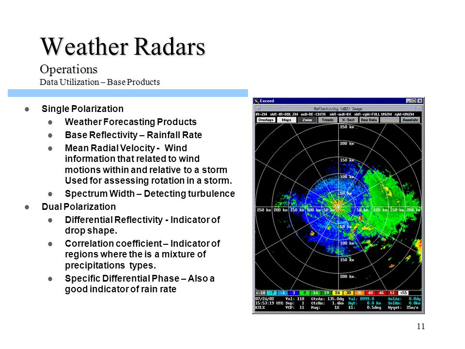 11 Weather Radars Operations Data Utilization – Base Products Single Polarization Weather Forecasting Products Base Reflectivity – Rainfall Rate Mean