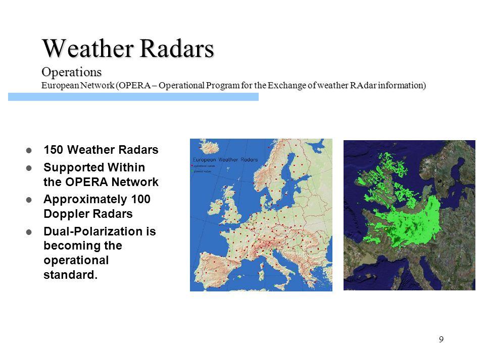 30 Looking Forward Future ITU Activities Weather Radar s Updates to ITU-R Document ITU-R M.1464 New ITU-R Report on Determining Maximum Interference Levels for Dual- Polarization Radars Operating in the 2700-2900 MHz Band