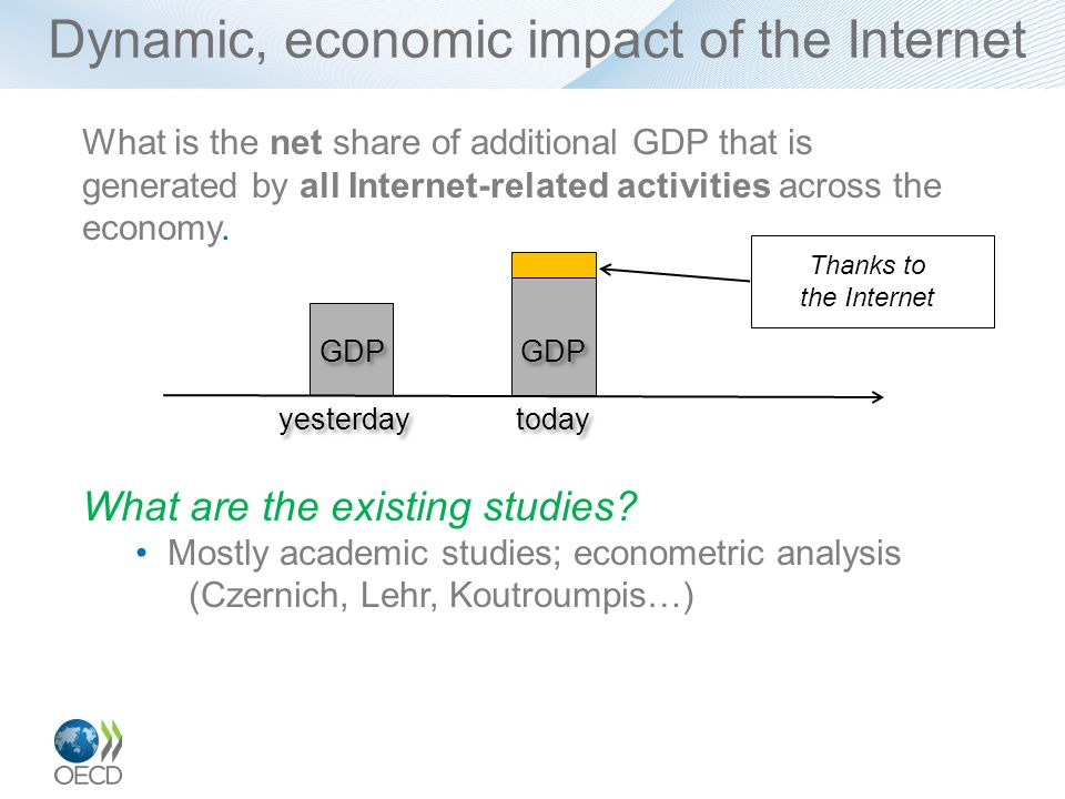 Dynamic, economic impact of the Internet What is the net share of additional GDP that is generated by all Internet-related activities across the econo