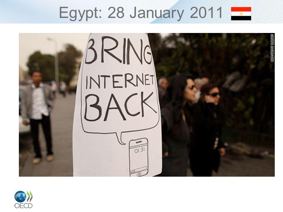 Egypt: 28 January 2011