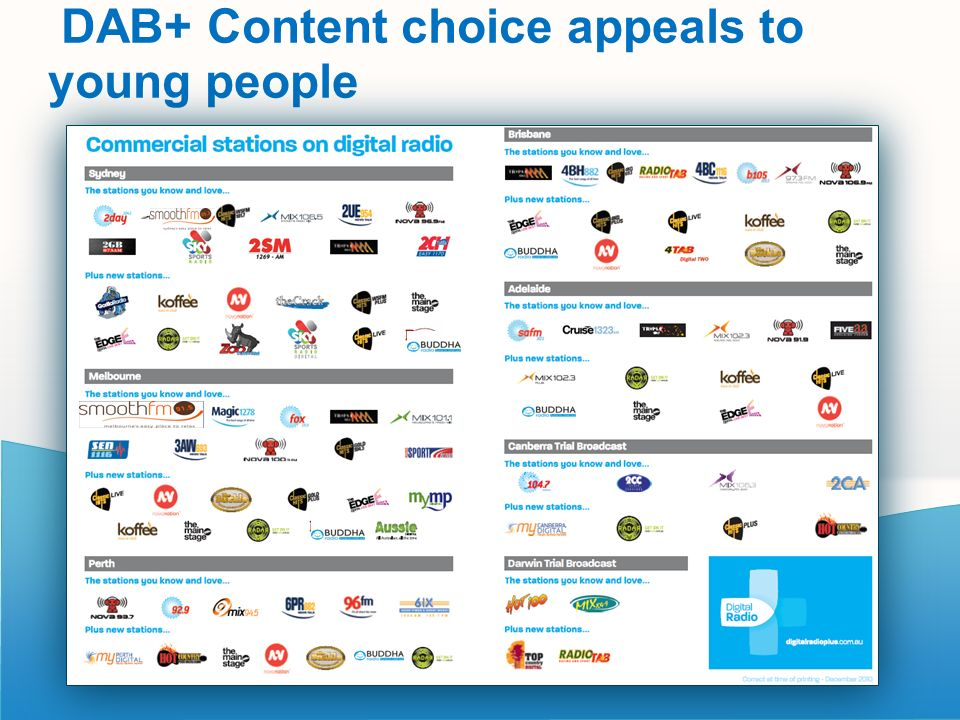 DAB+ Content choice appeals to young people