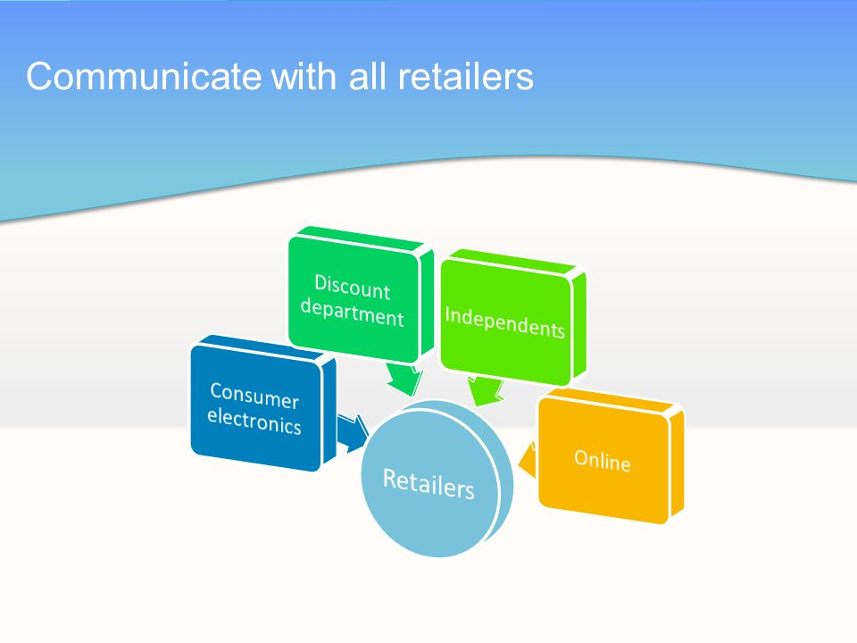 Communicate with all retailers