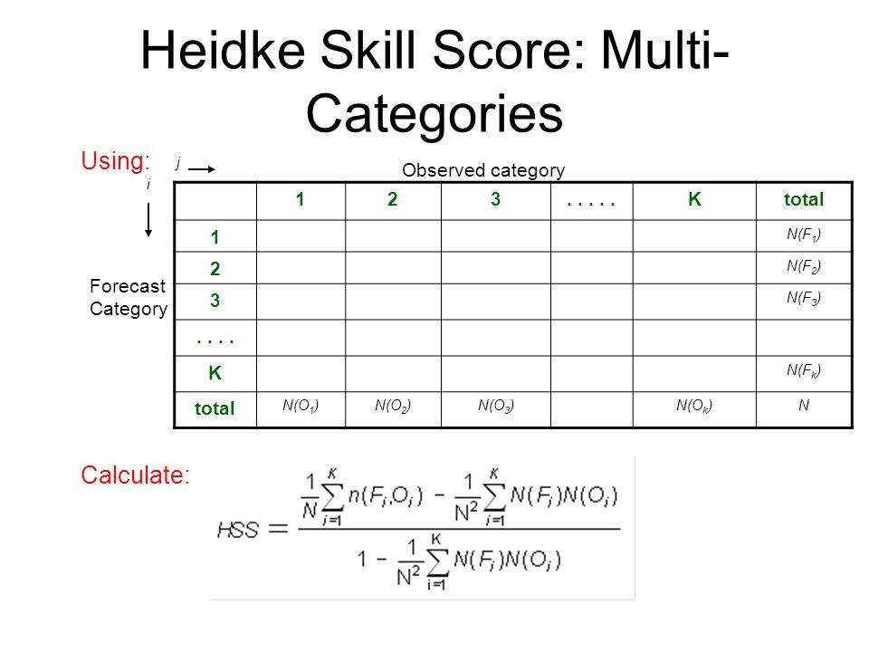 Heidke Skill Score: Multi- Categories 123.....Ktotal 1 N(F 1 ) 2 N(F 2 ) 3 N(F 3 )..
