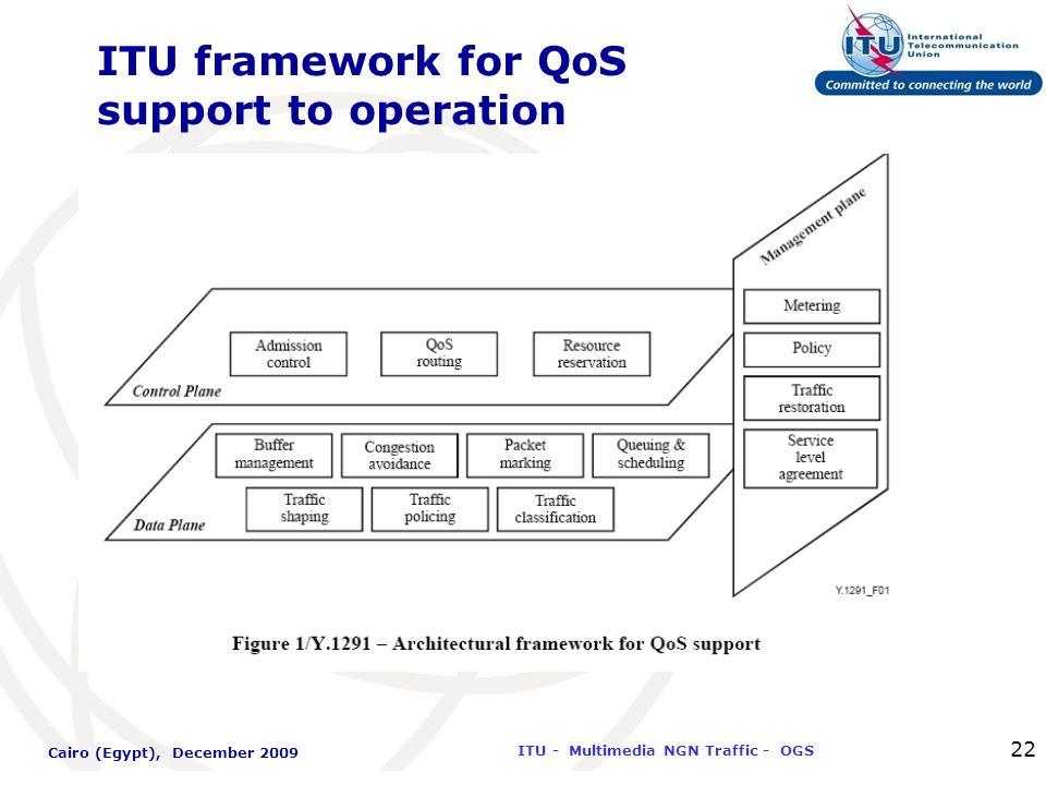 International Telecommunication Union ITU - Multimedia NGN Traffic - OGS Cairo (Egypt), December 2009 22 ITU framework for QoS support to operation