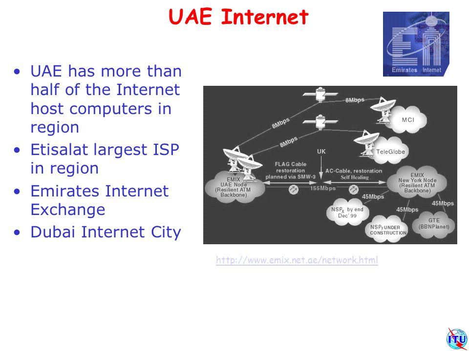 UAE Internet UAE has more than half of the Internet host computers in region Etisalat largest ISP in region Emirates Internet Exchange Dubai Internet City http://www.emix.net.ae/network.html