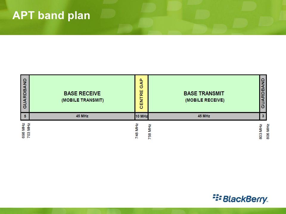 APT band plan