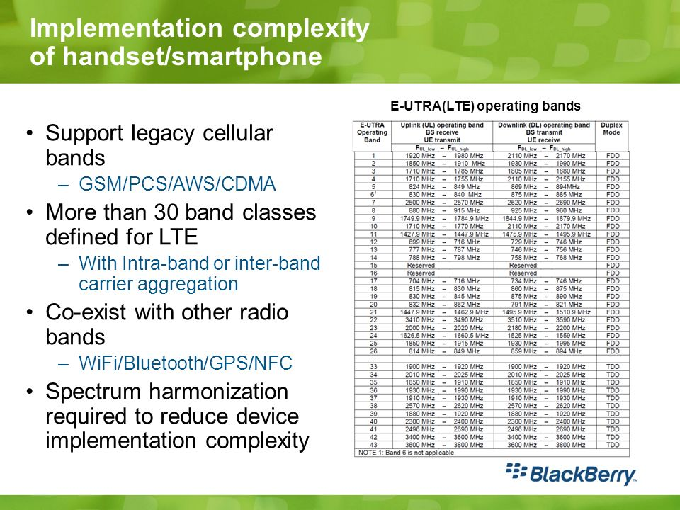 Implementation complexity of handset/smartphone Support legacy cellular bands –GSM/PCS/AWS/CDMA More than 30 band classes defined for LTE –With Intra-