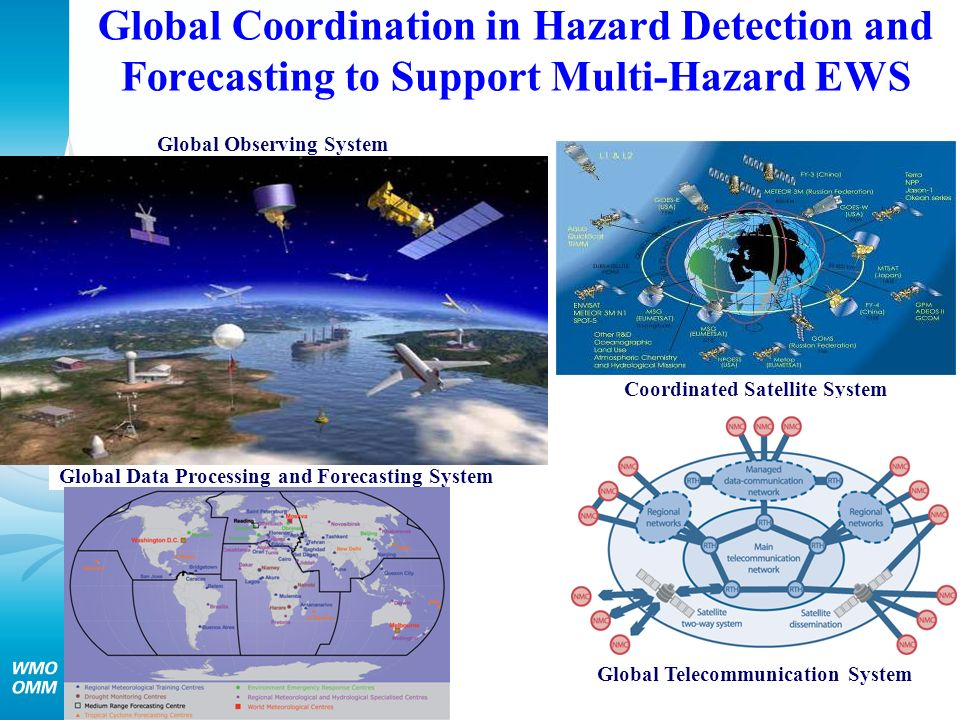 Global Coordination in Hazard Detection and Forecasting to Support Multi-Hazard EWS Global Telecommunication System Global Observing System Coordinated Satellite System Global Data Processing and Forecasting System