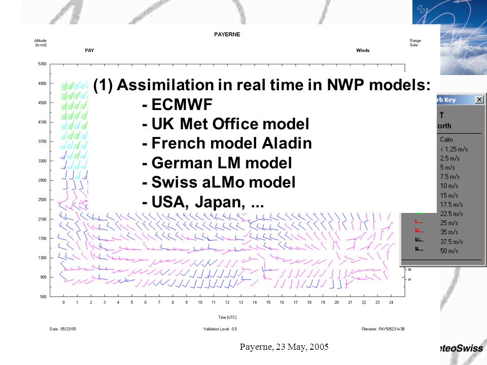 Payerne, 23 May, 2005 (1) Assimilation in real time in NWP models: - ECMWF - UK Met Office model - French model Aladin - German LM model - Swiss aLMo