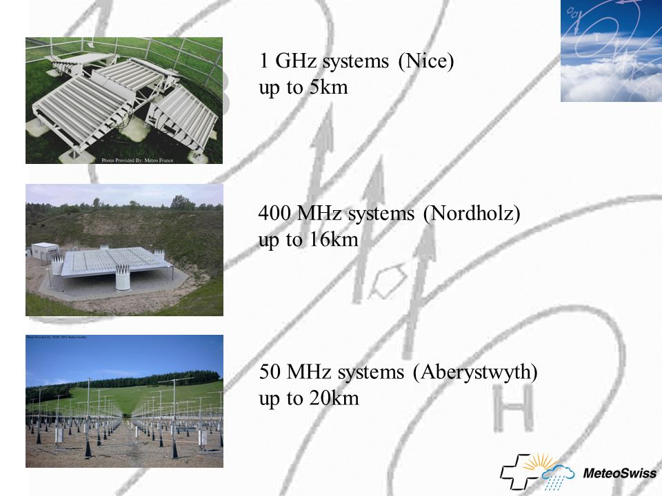 1 GHz systems (Nice) up to 5km 400 MHz systems (Nordholz) up to 16km 50 MHz systems (Aberystwyth) up to 20km