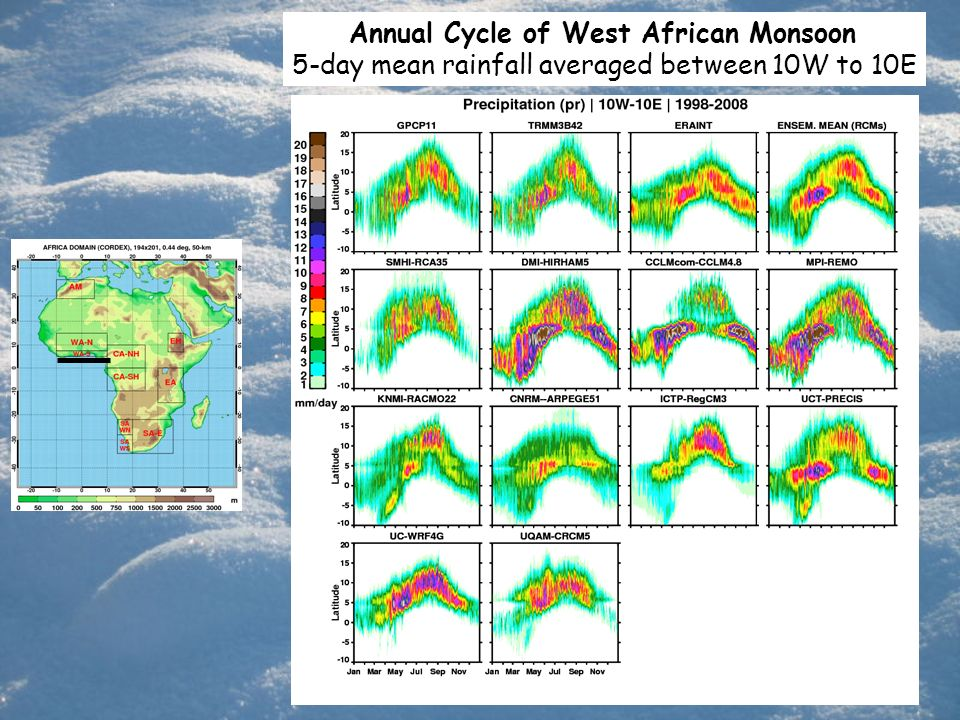 Annual Cycle of West African Monsoon 5-day mean rainfall averaged between 10W to 10E
