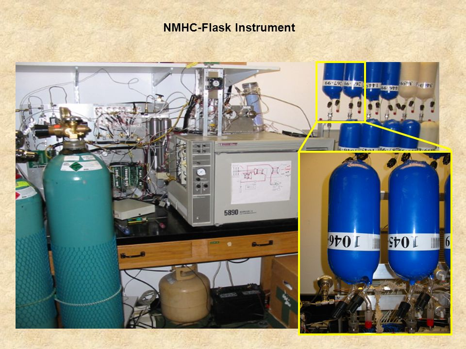 NMHC-Flask Instrument