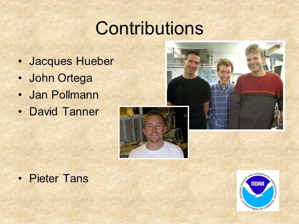 Contributions Jacques Hueber John Ortega Jan Pollmann David Tanner Pieter Tans