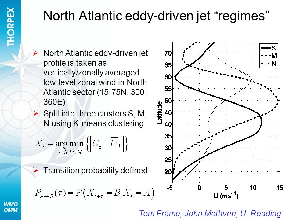 North Atlantic eddy-driven jet regimes North Atlantic eddy-driven jet profile is taken as vertically/zonally averaged low-level zonal wind in North At