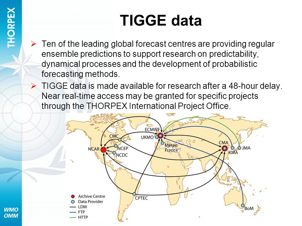 TIGGE data Ten of the leading global forecast centres are providing regular ensemble predictions to support research on predictability, dynamical proc