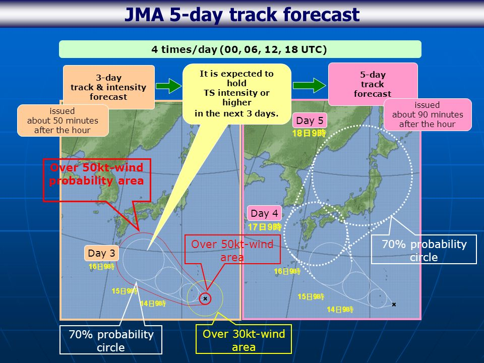 JMA 5-day track forecast 4 times/day (00, 06, 12, 18 UTC) 3-day track & intensity forecast 5-day track forecast It is expected to hold TS intensity or higher in the next 3 days.