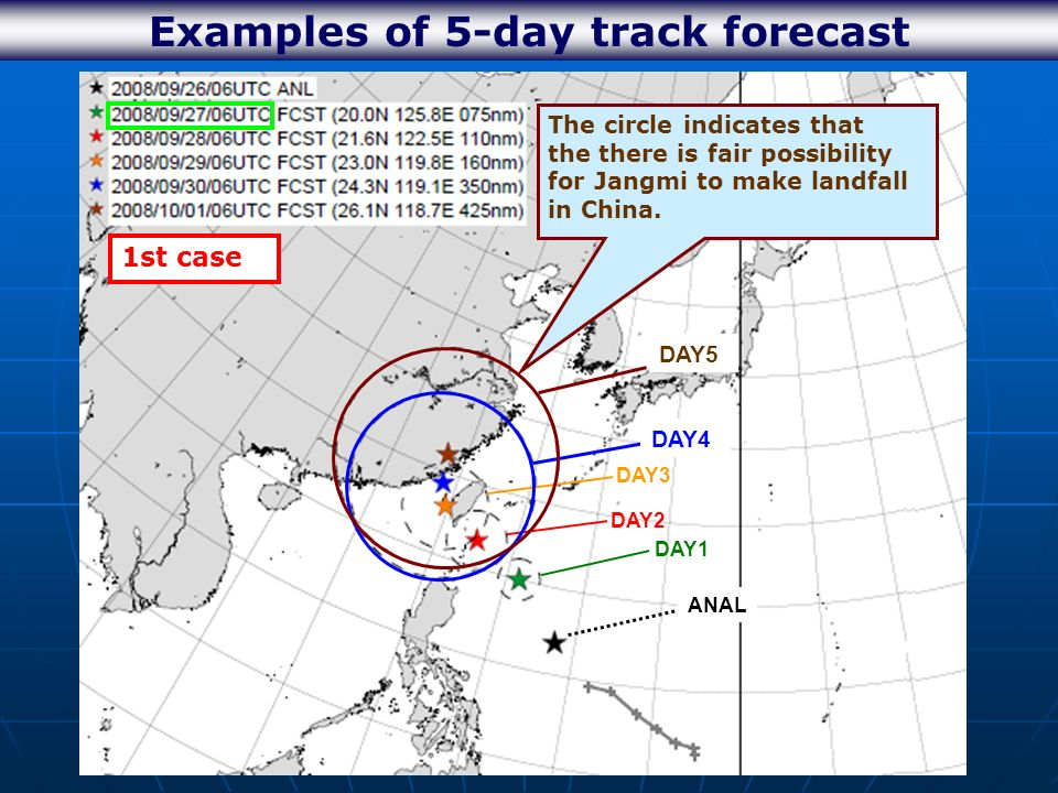 ANAL DAY1 DAY2 DAY3 DAY5 DAY4 Examples of 5-day track forecast The circle indicates that the there is fair possibility for Jangmi to make landfall in China.