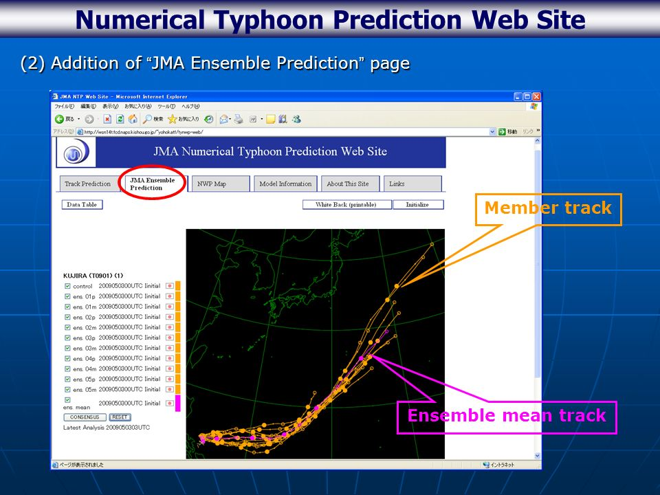 Numerical Typhoon Prediction Web Site (2) Addition of JMA Ensemble Prediction page (2) Addition of JMA Ensemble Prediction page Ensemble mean track Member track