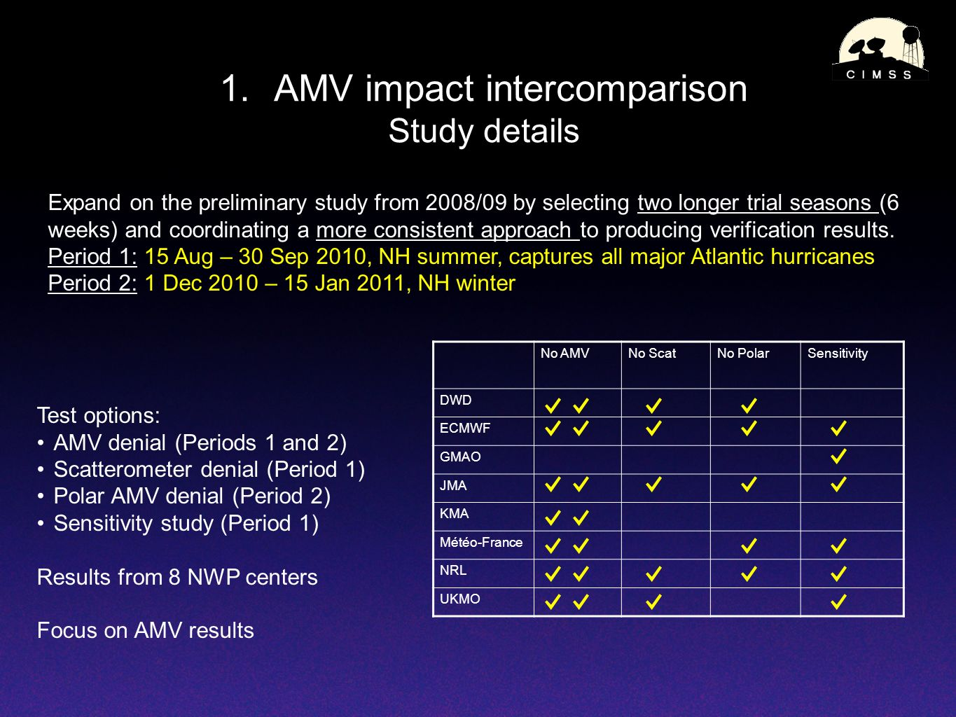 1.AMV impact intercomparison Study details Expand on the preliminary study from 2008/09 by selecting two longer trial seasons (6 weeks) and coordinati