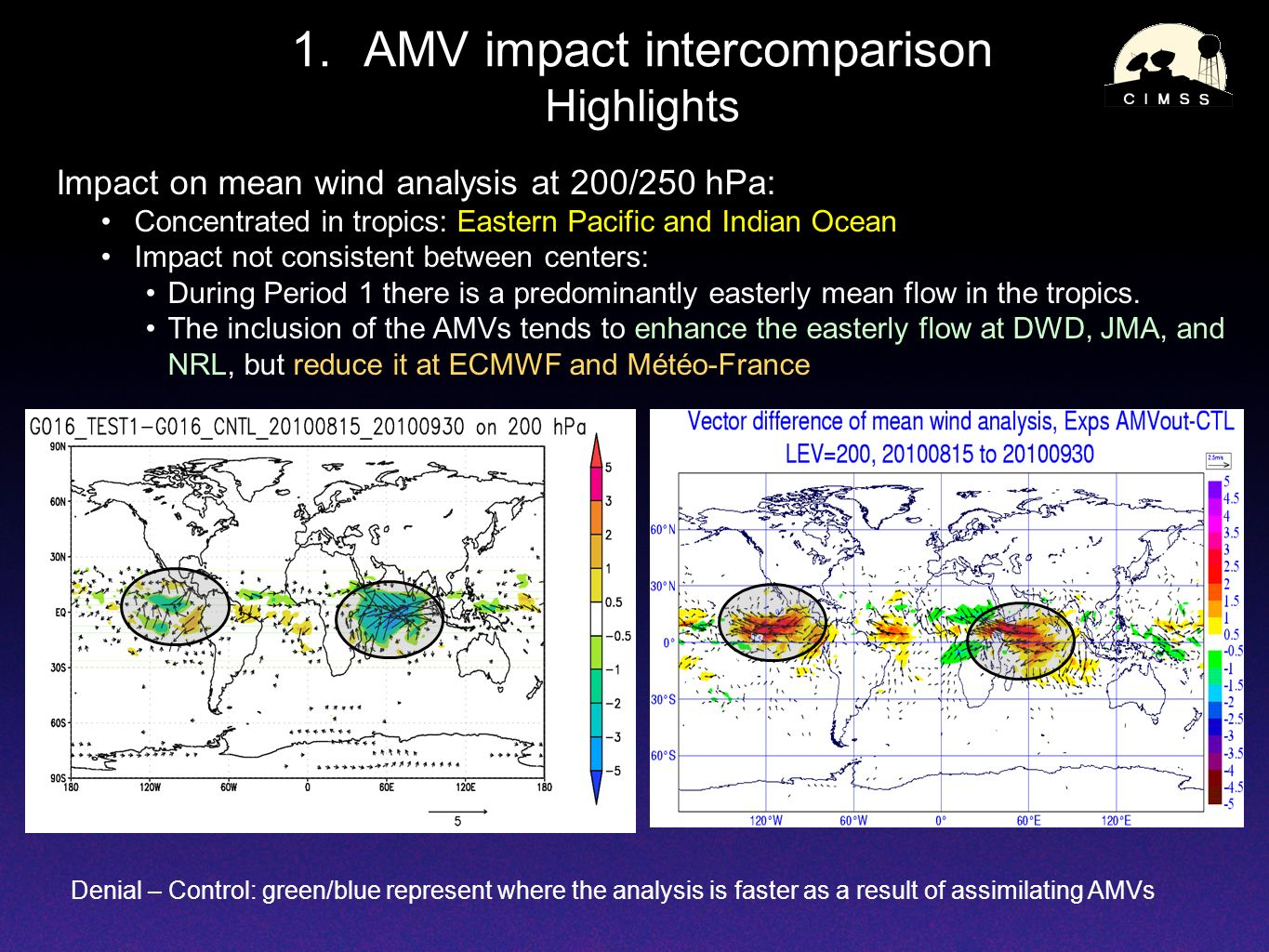 1.AMV impact intercomparison Highlights Impact on mean wind analysis at 200/250 hPa: Concentrated in tropics: Eastern Pacific and Indian Ocean Impact