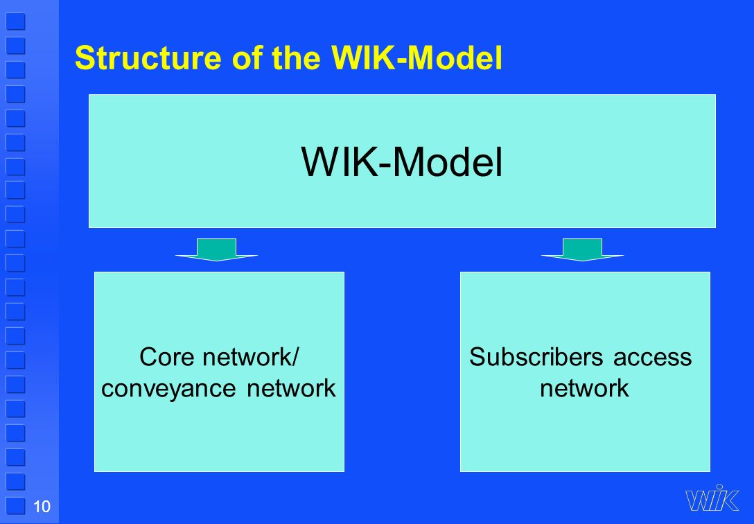 10 Structure of the WIK-Model WIK-Model Subscribers access network Core network/ conveyance network