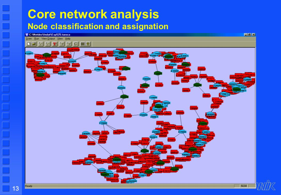13 Core network analysis Node classification and assignation