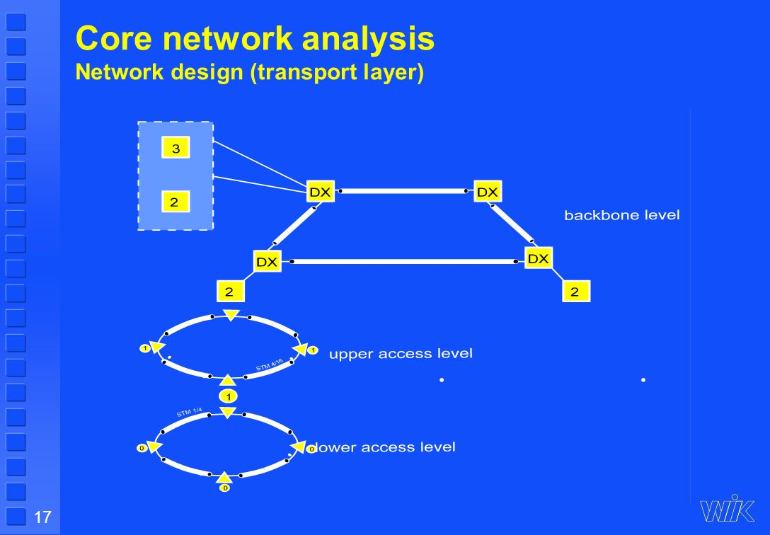 17 Core network analysis Network design (transport layer)