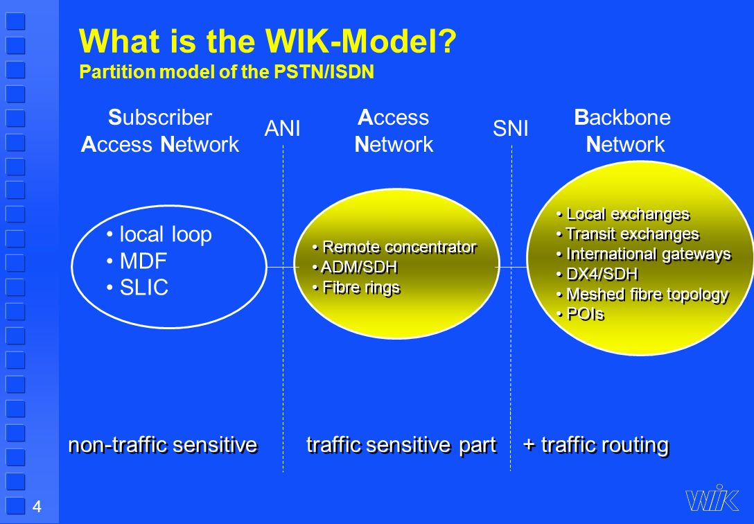 4 What is the WIK-Model.