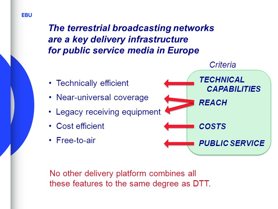 The terrestrial broadcasting networks are a key delivery infrastructure for public service media in Europe Technically efficient Near-universal covera