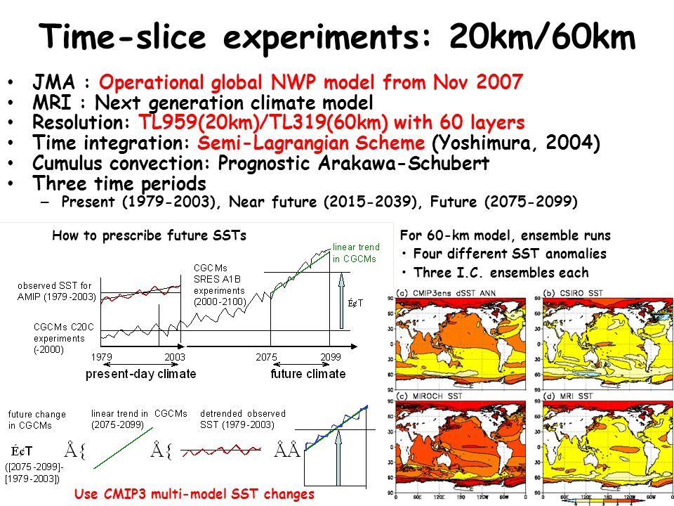 Time-slice experiments: 20km/60km JMA : Operational global NWP model from Nov 2007 MRI : Next generation climate model Resolution: TL959(20km)/TL319(6