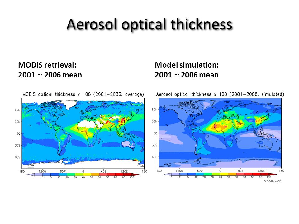 Aerosol optical thickness MODIS retrieval: 2001 2006 mean Model simulation: 2001 2006 mean
